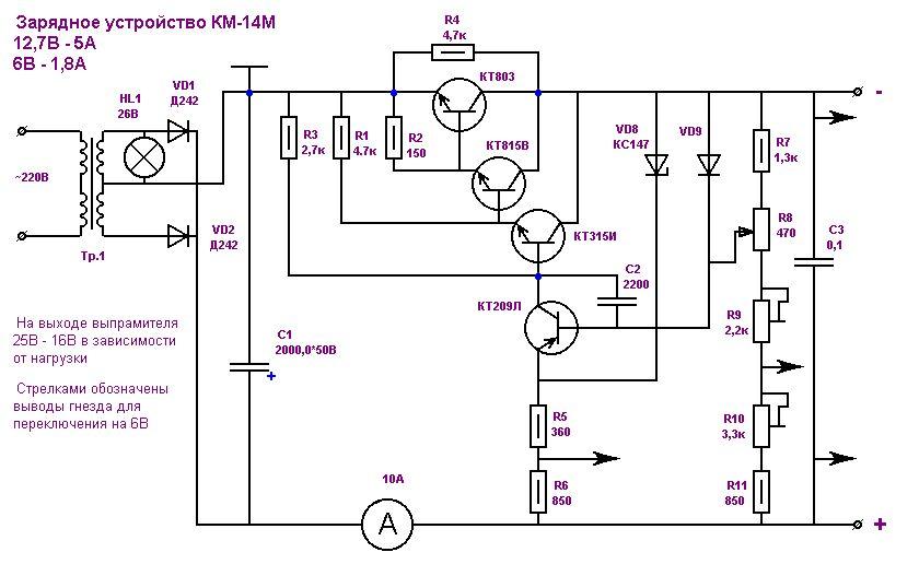 Зарядное устройство КМ-14М